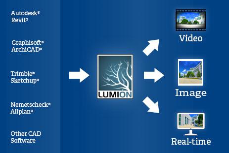 Lumion Demo
