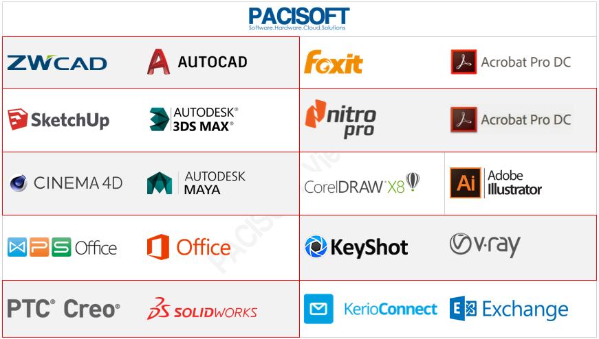 Những chiêu giúp doanh nghiệp giảm chi phí mua phần mềm bản quyền