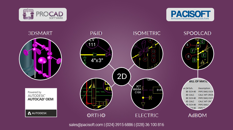 PACISOFT cung cấp PROCAD