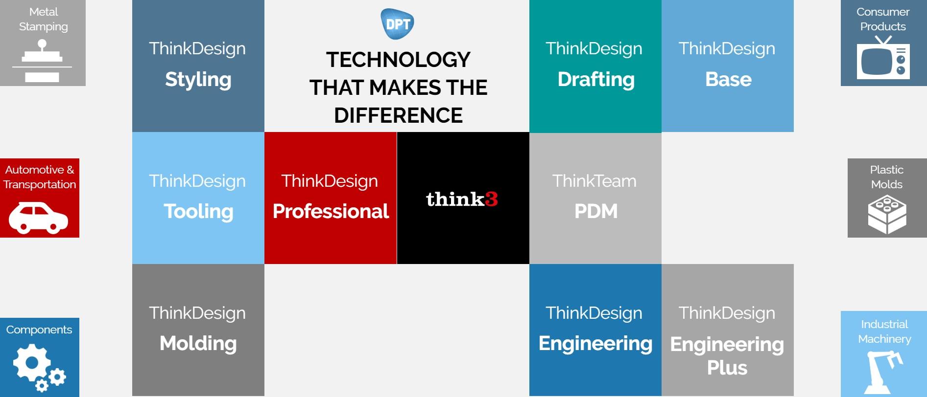 DPT Think3